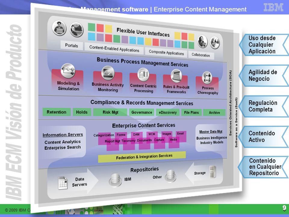 © 2009 IBM Corporation Information Management software | Enterprise Content Management 9 9 Contenido en Cualquier Repositorio Contenido Activo Regulac