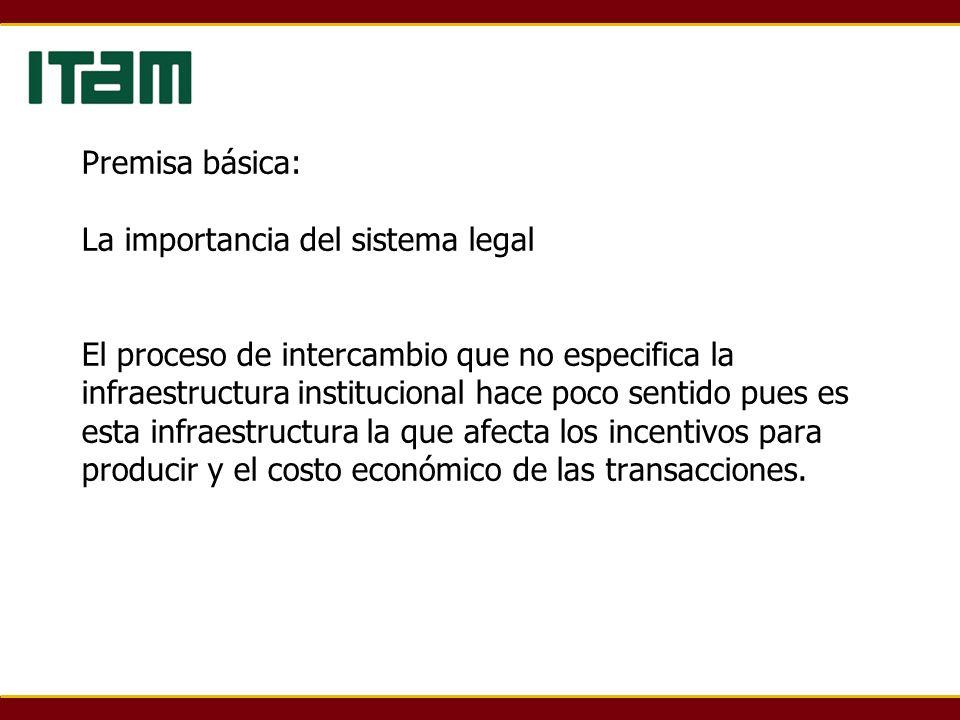 Premisa básica: La importancia del sistema legal El proceso de intercambio que no especifica la infraestructura institucional hace poco sentido pues e