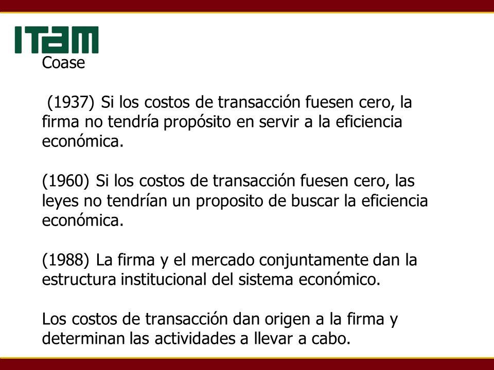 Coase (1937) Si los costos de transacción fuesen cero, la firma no tendría propósito en servir a la eficiencia económica. (1960) Si los costos de tran