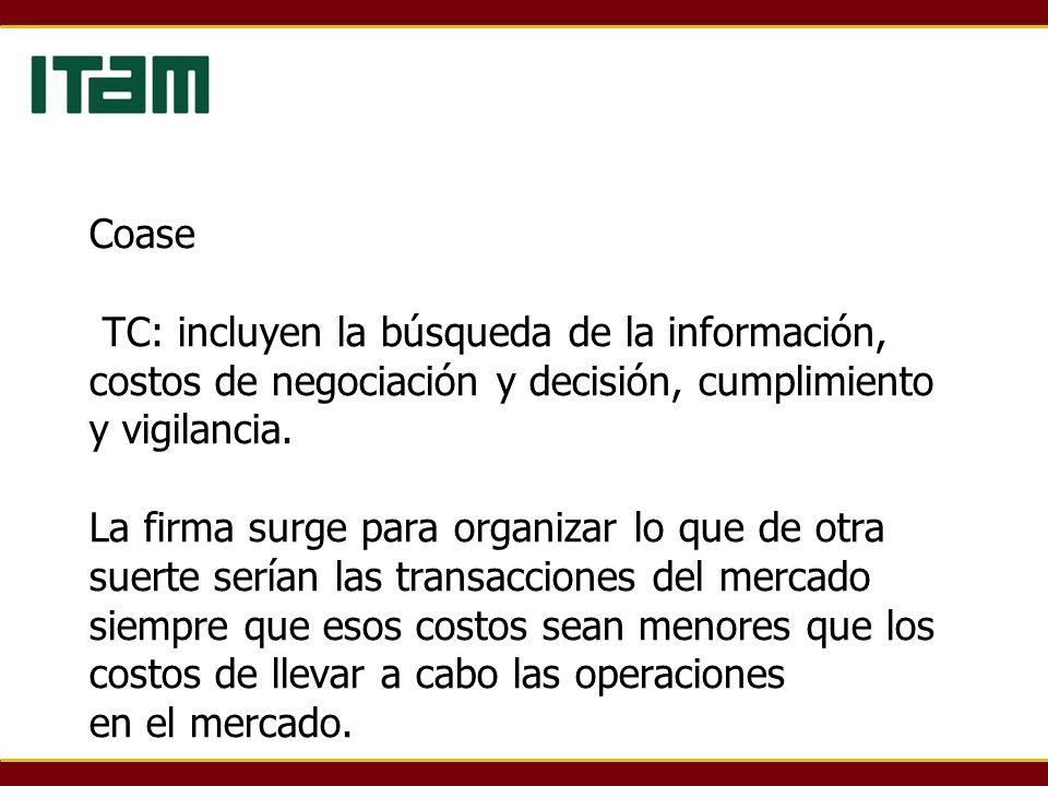 Coase TC: incluyen la búsqueda de la información, costos de negociación y decisión, cumplimiento y vigilancia. La firma surge para organizar lo que de