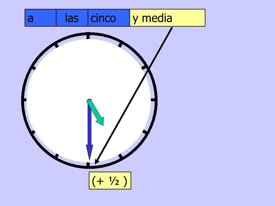 alascincoy media (+ ½ )