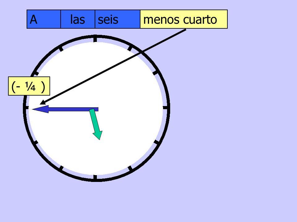 Alasseismenos cuarto (- ¼ )
