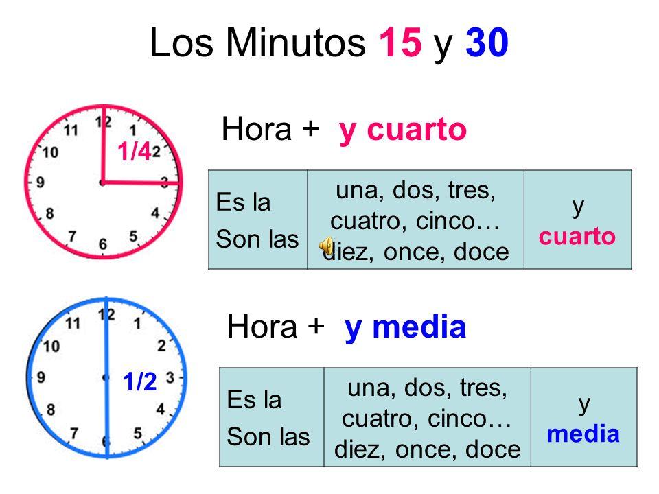 SonoFaltan Son/Faltan diez para las dos 1:50