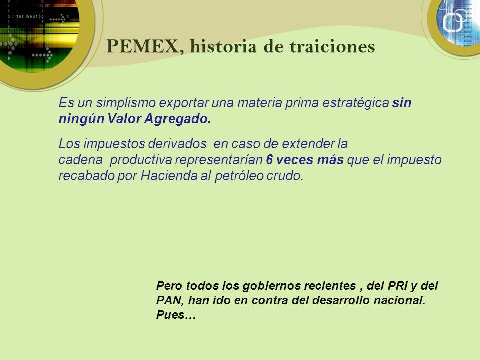 PEMEX, historia de traiciones Es un simplismo exportar una materia prima estratégica sin ningún Valor Agregado. Los impuestos derivados en caso de ext