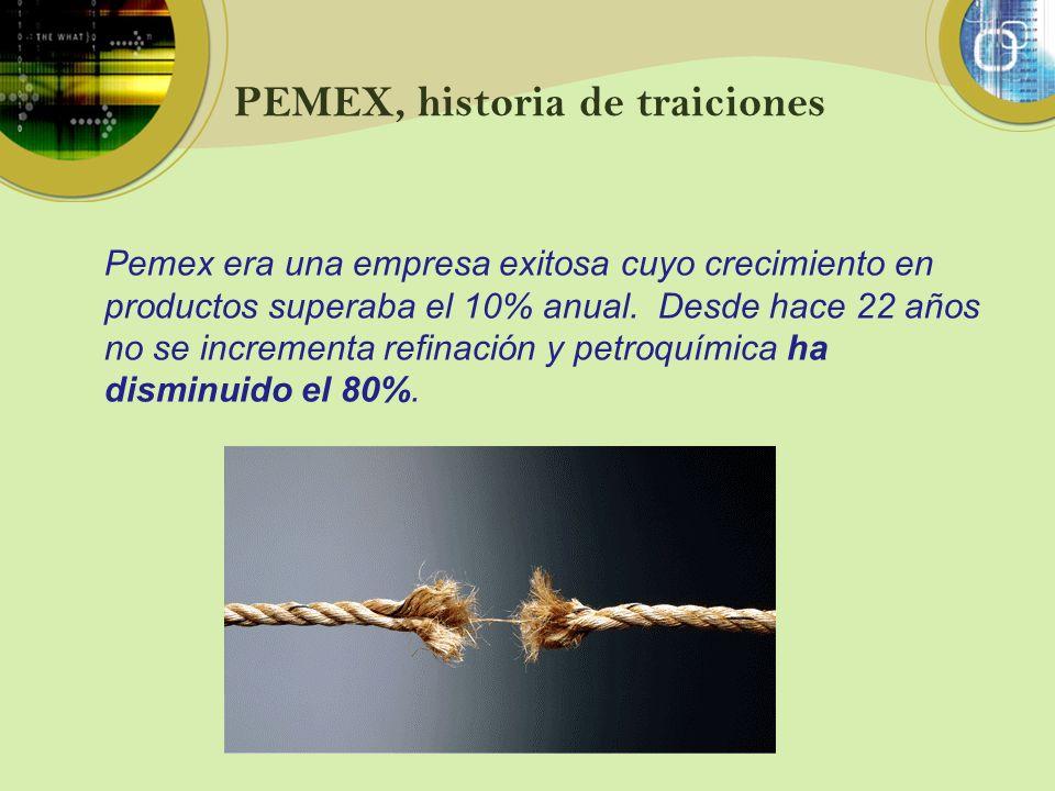 PEMEX, historia de traiciones Pemex era una empresa exitosa cuyo crecimiento en productos superaba el 10% anual. Desde hace 22 años no se incrementa r