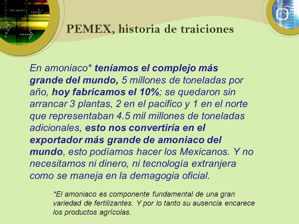 PEMEX, historia de traiciones En amoniaco* teníamos el complejo más grande del mundo, 5 millones de toneladas por año, hoy fabricamos el 10%; se queda