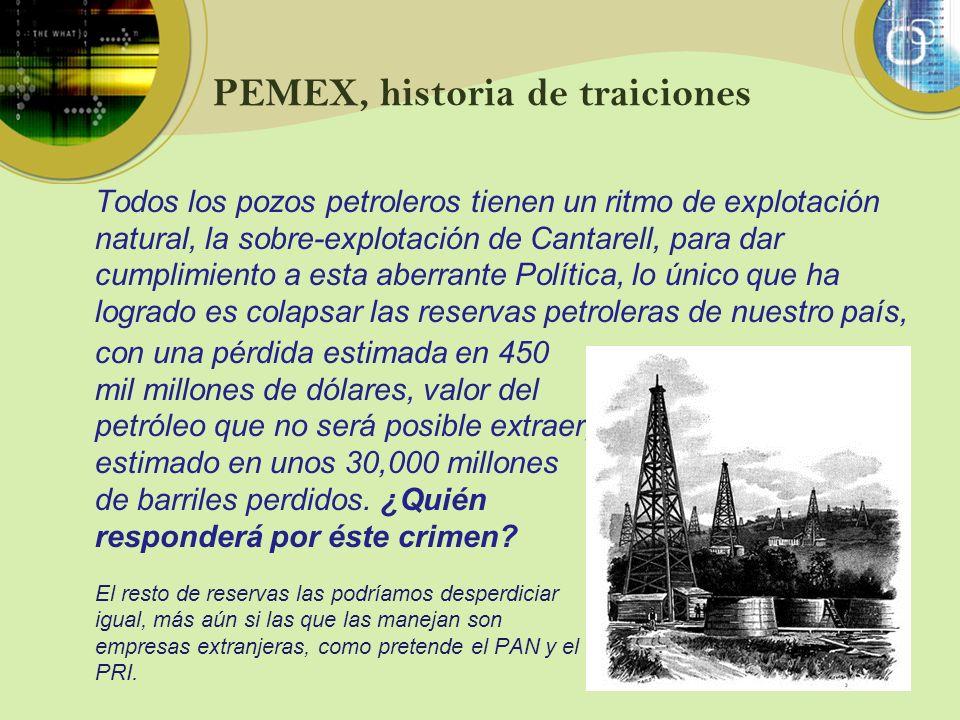 PEMEX, historia de traiciones con una pérdida estimada en 450 mil millones de dólares, valor del petróleo que no será posible extraer, estimado en uno