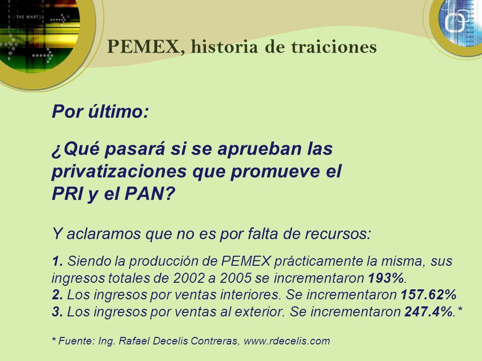 PEMEX, historia de traiciones Por último: ¿Qué pasará si se aprueban las privatizaciones que promueve el PRI y el PAN? Y aclaramos que no es por falta