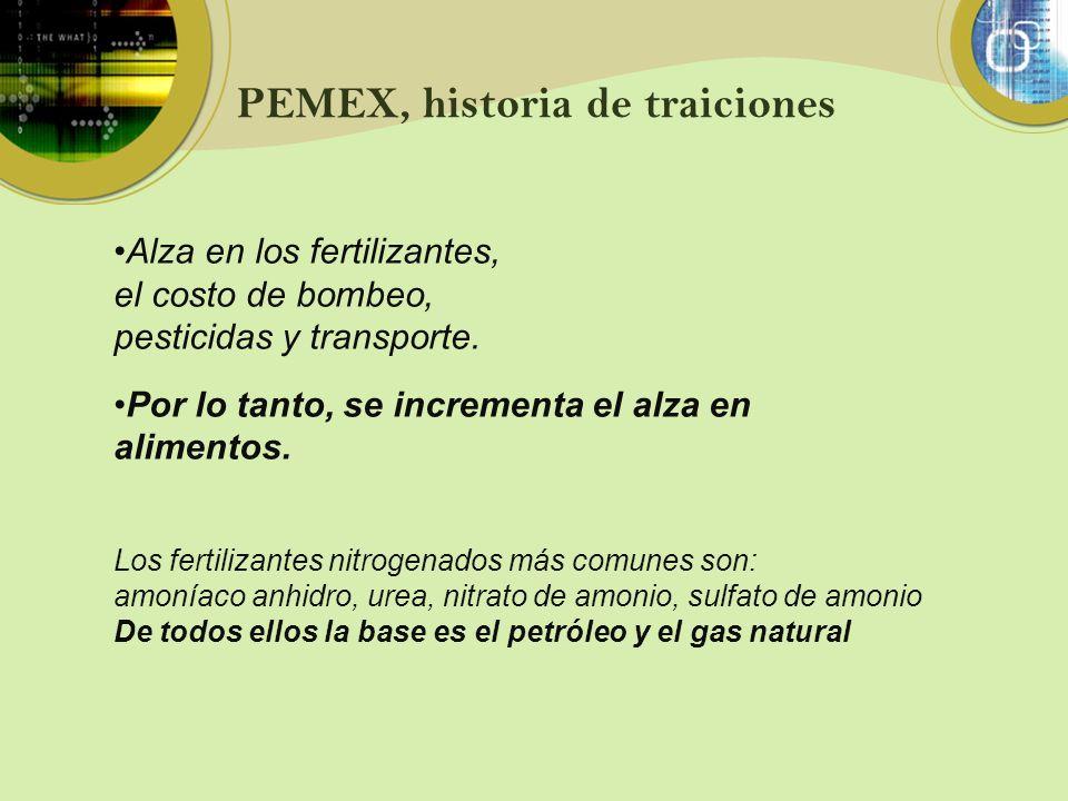 PEMEX, historia de traiciones Alza en los fertilizantes, el costo de bombeo, pesticidas y transporte. Por lo tanto, se incrementa el alza en alimentos