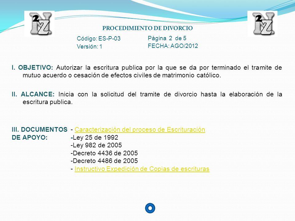 PROCEDIMIENTO DE DIVORCIO Código: ES-P-03 Página 3 de 5 Versión: 1 FECHA: AGO/2012 IV.