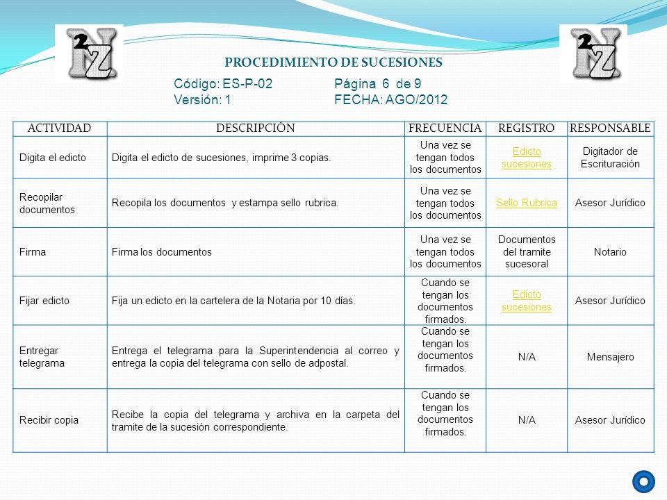 PROCEDIMIENTO DE SUCESIONES Código: ES-P-02 Página 7 de 9 Versión: 1 FECHA: AGO/2012 ACTIVIDADDESCRIPCIÓNFRECUENCIAREGISTRORESPONSABLE Entregar edictos Entrega al abogado los edictos para que los lleve a una emisora local y a un diario de circulación nacional, el telegrama a la DIAN acompañado de la copia original de los inventarios y avalúos.