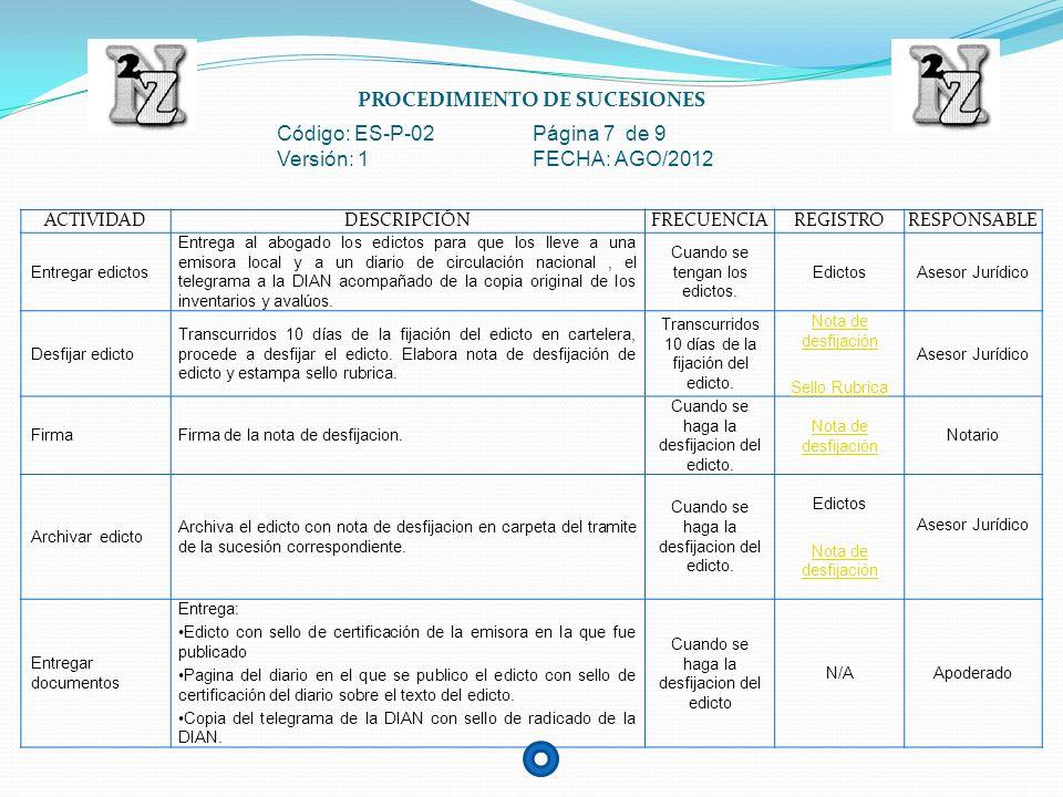 PROCEDIMIENTO DE SUCESIONES Código: ES-P-02 Página 8 de 9 Versión: 1 FECHA: AGO/2012 ACTIVIDADDESCRIPCIÓNFRECUENCIAREGISTRORESPONSABLE Archivar documentos Archiva los documentos en la carpeta de sucesiones.