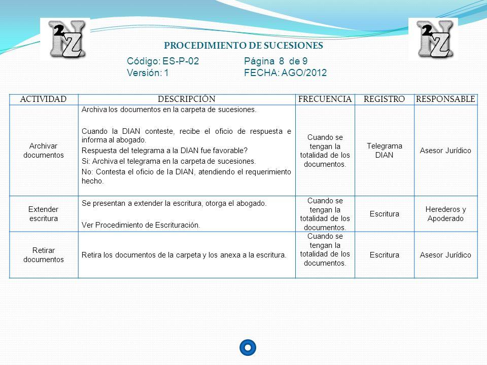 PROCEDIMIENTO DE SUCESIONES Código: ES-P-02 Página 8 de 9 Versión: 1 FECHA: AGO/2012 ACTIVIDADDESCRIPCIÓNFRECUENCIAREGISTRORESPONSABLE Archivar docume