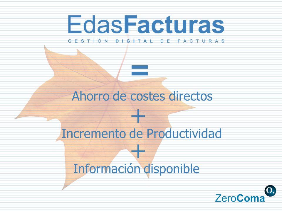 = Ahorro de costes directos + Incremento de Productividad + Información disponible