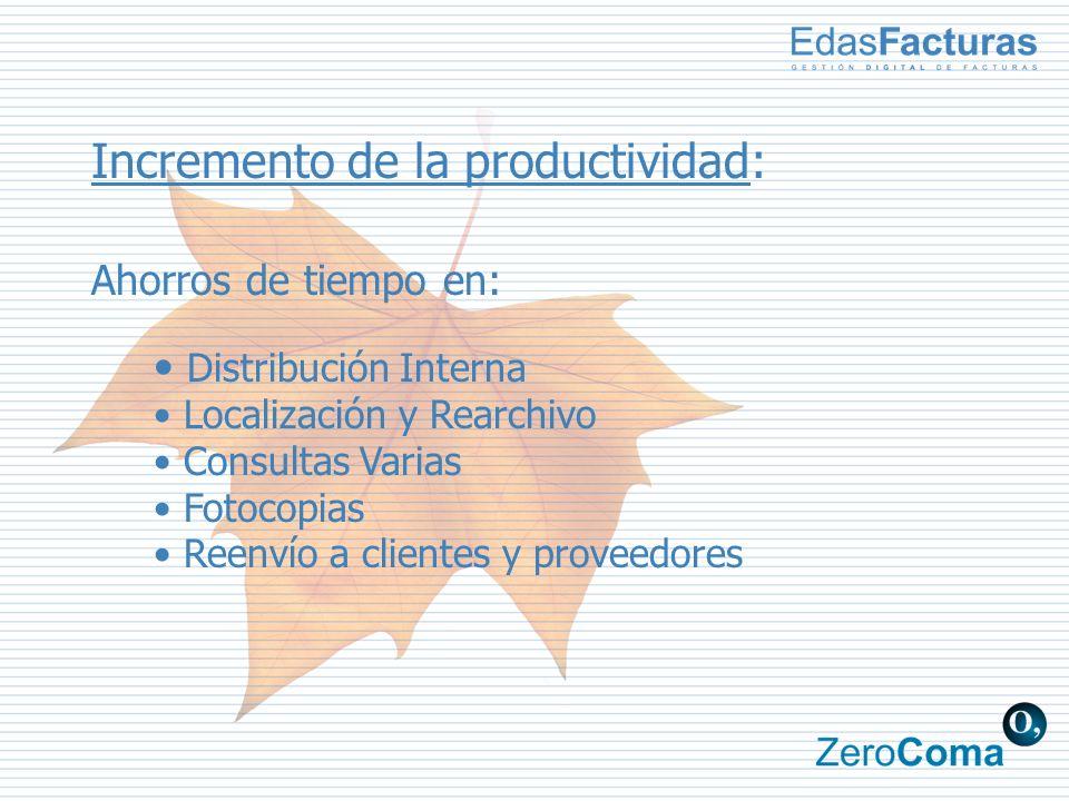 Incremento de la productividad: Ahorros de tiempo en: Distribución Interna Localización y Rearchivo Consultas Varias Fotocopias Reenvío a clientes y proveedores