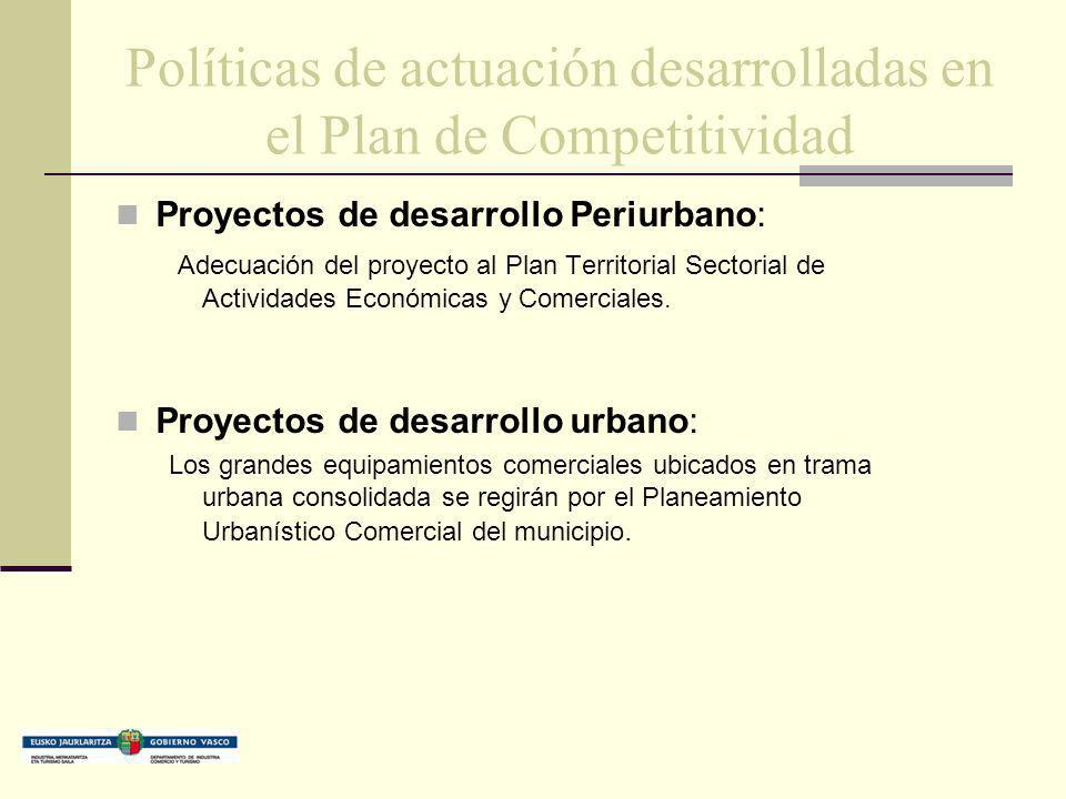 Políticas de actuación desarrolladas en el Plan de Competitividad Proyectos de desarrollo Periurbano: Adecuación del proyecto al Plan Territorial Sect