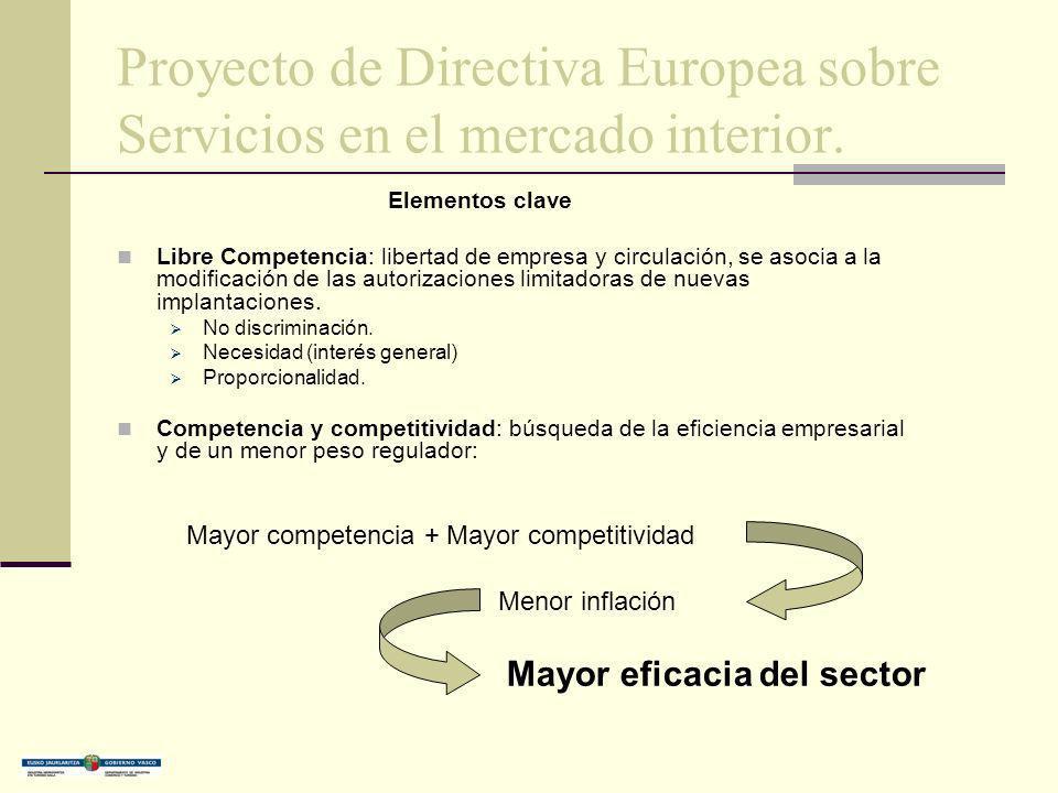Proyecto de Directiva Europea sobre Servicios en el mercado interior. Elementos clave Libre Competencia: libertad de empresa y circulación, se asocia
