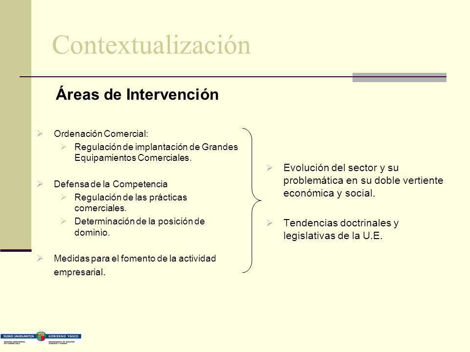 Contextualización Áreas de Intervención Ordenación Comercial: Regulación de implantación de Grandes Equipamientos Comerciales. Defensa de la Competenc