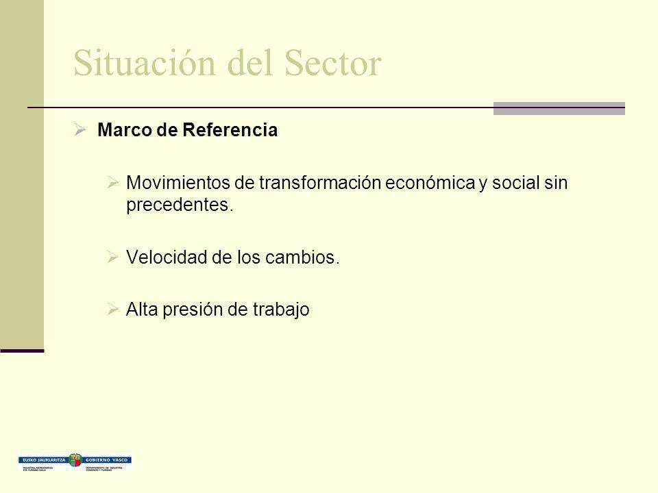 Situación del Sector Marco de Referencia Movimientos de transformación económica y social sin precedentes. Velocidad de los cambios. Alta presión de t