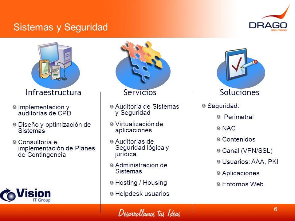 Sistemas y Seguridad 6 Implementación y auditorías de CPD Diseño y optimización de Sistemas Consultoría e implementación de Planes de Contingencia Aud