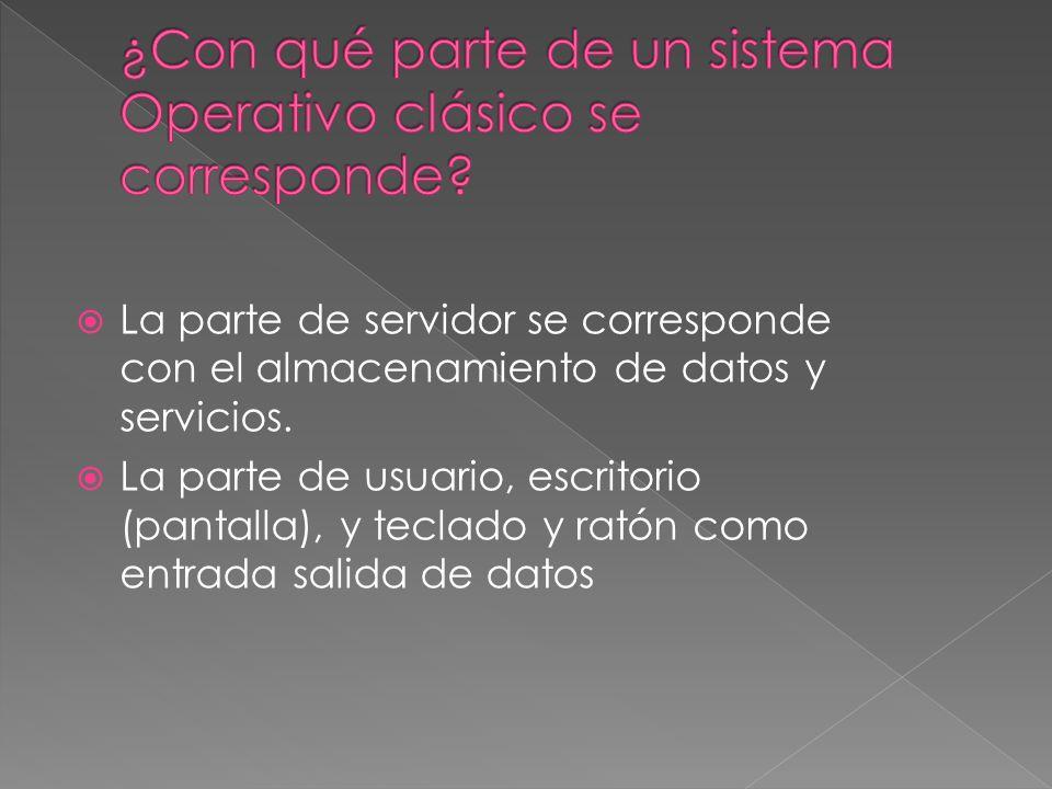La parte de servidor se corresponde con el almacenamiento de datos y servicios.