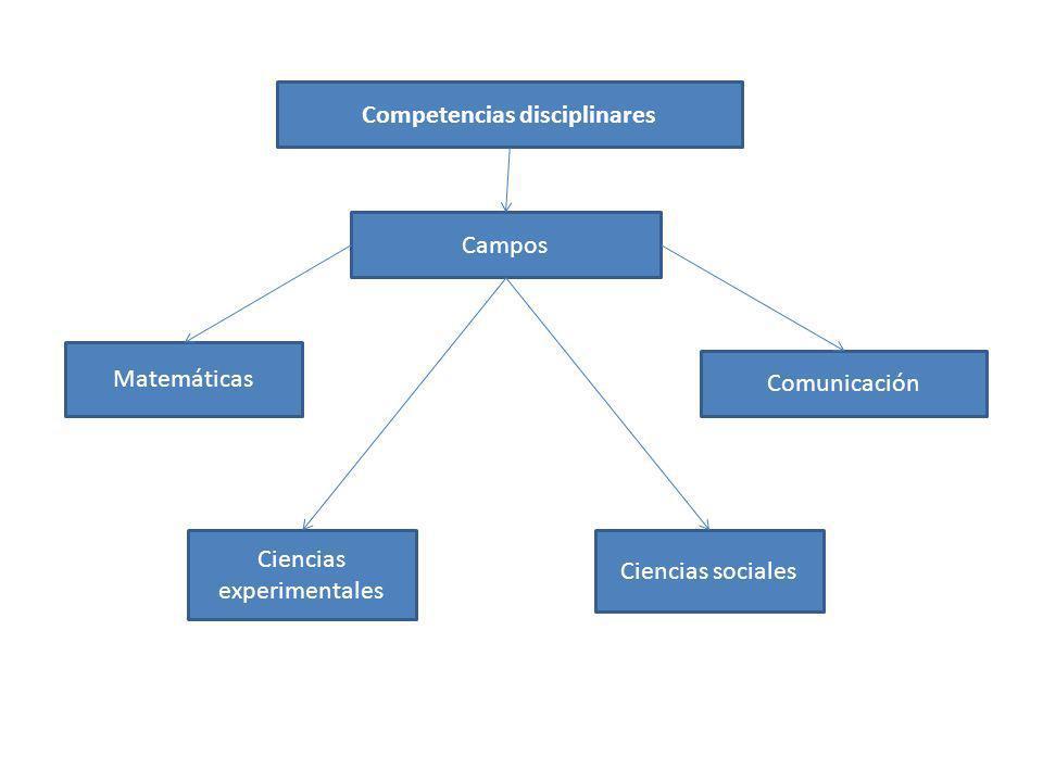 Competencias profesionales Vinculadas con las Normas Técnicas de Competencia Laboral.
