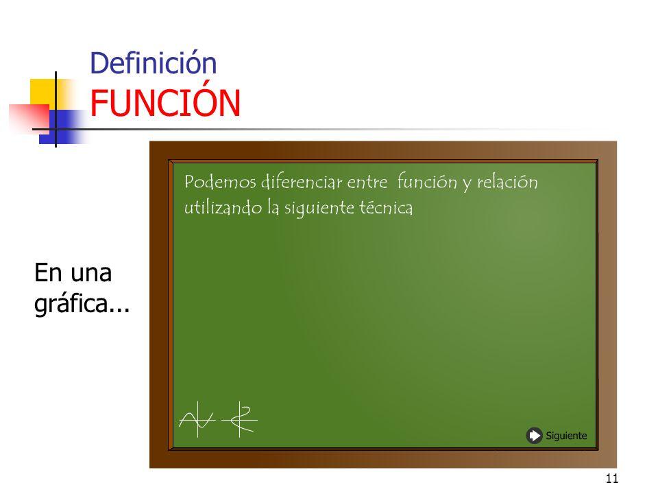 10 Definición FUNCIÓN En un gráfico sagital, una relación es función si de TODOS los elementos del primer conjunto sale UNA SOLA flecha.