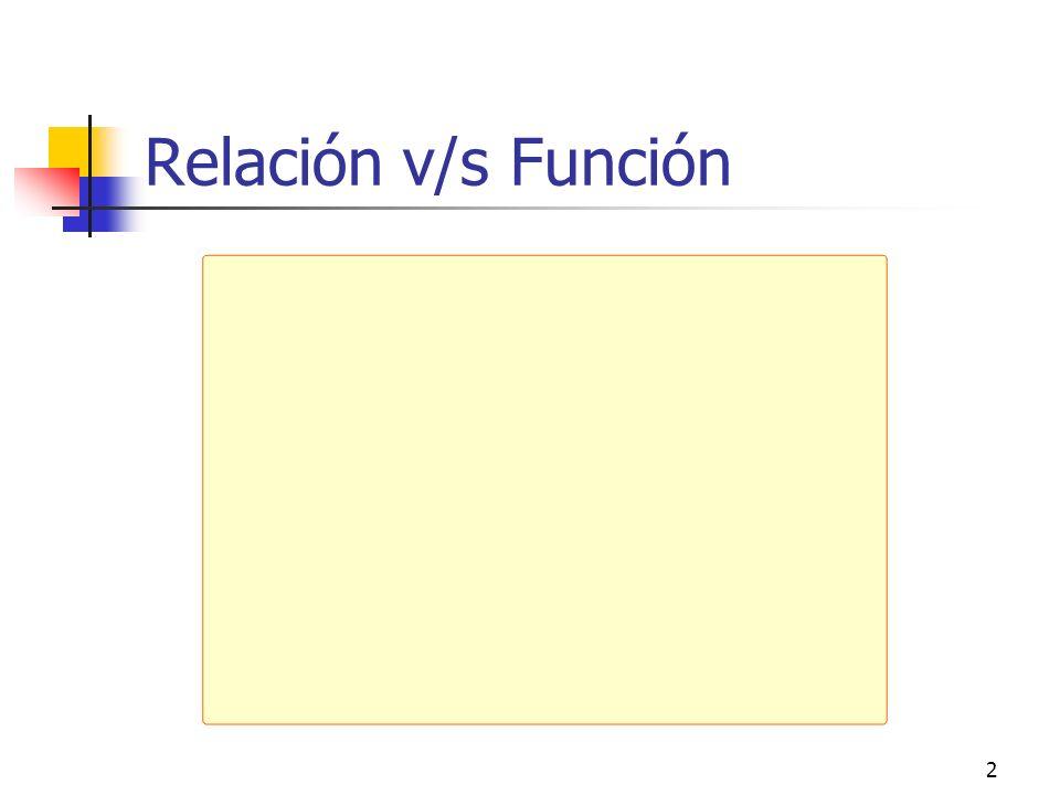 2 Relación v/s Función