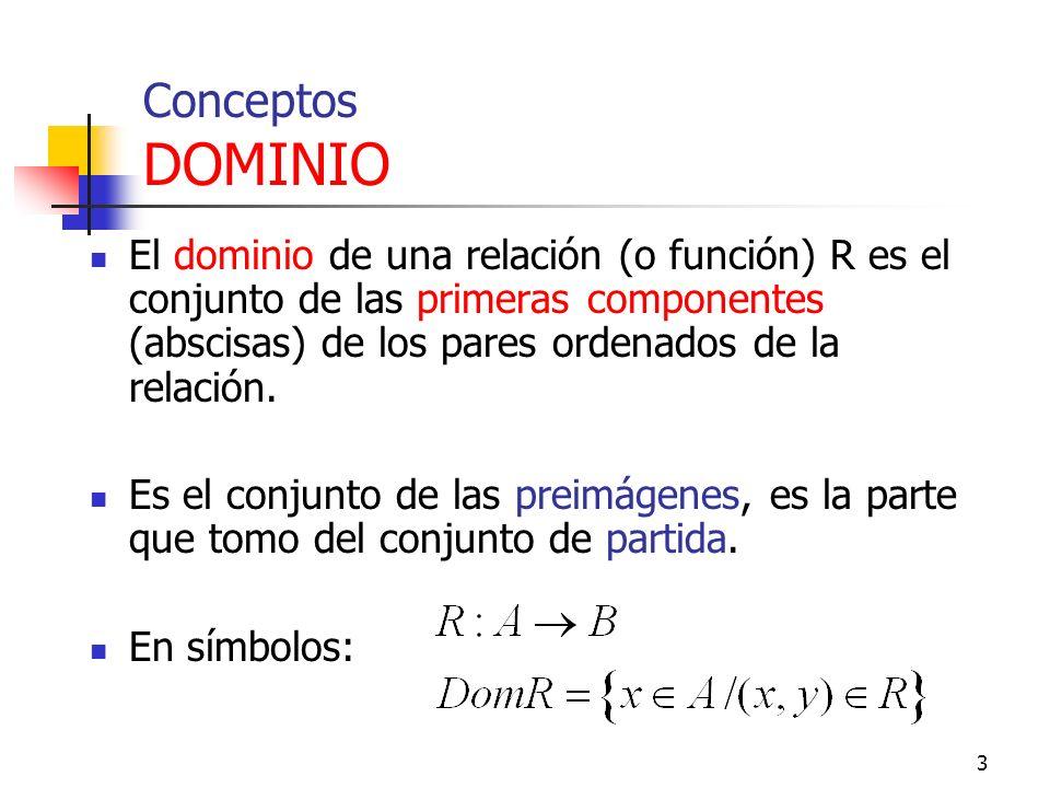 3 Conceptos DOMINIO El dominio de una relación (o función) R es el conjunto de las primeras componentes (abscisas) de los pares ordenados de la relación.