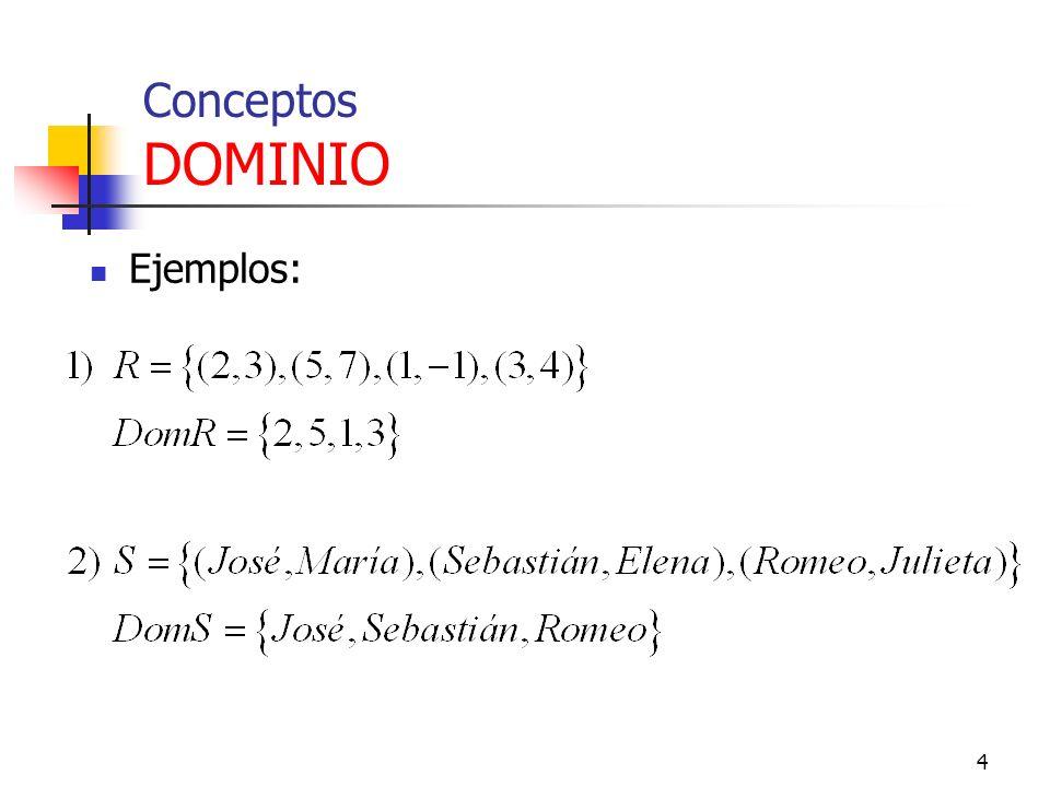 3 Conceptos DOMINIO El dominio de una relación (o función) R es el conjunto de las primeras componentes (abscisas) de los pares ordenados de la relaci