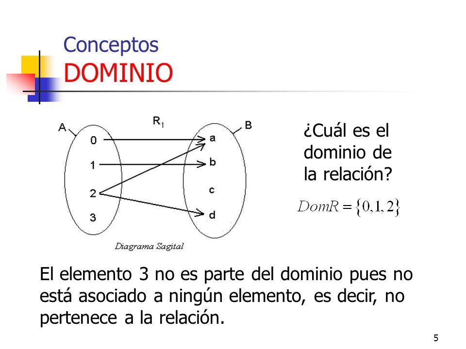 5 Conceptos DOMINIO ¿Cuál es el dominio de la relación.