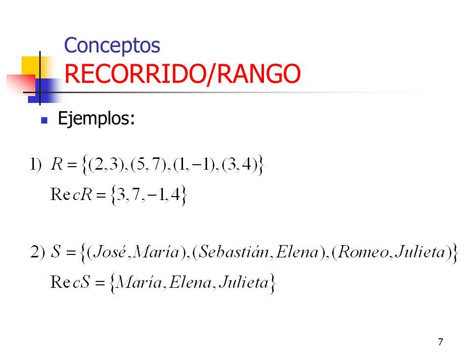 6 Conceptos RECORRIDO/RANGO El recorrido de una relación (o función) R es el conjunto de las segundas componentes (ordenadas) de los pares ordenados d