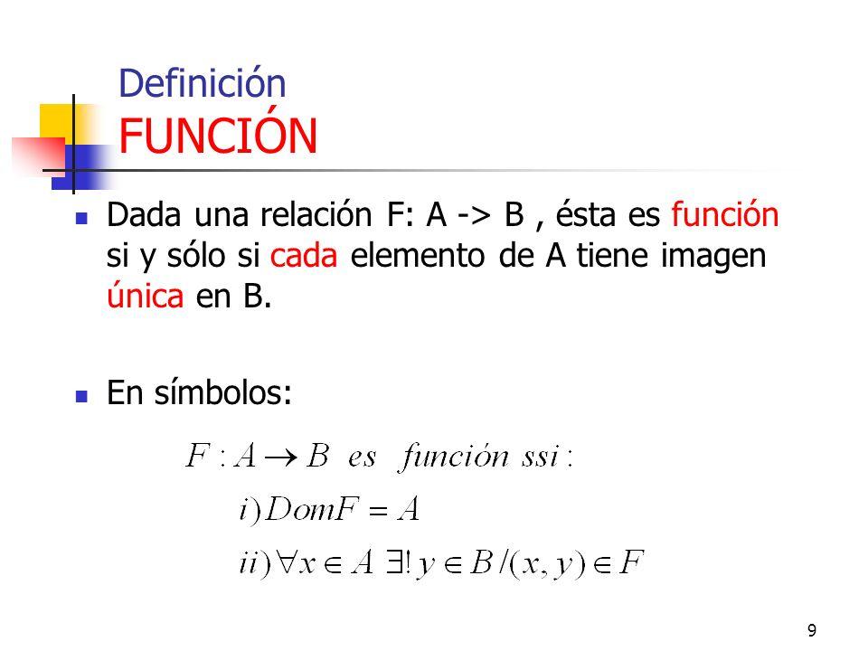 9 Definición FUNCIÓN Dada una relación F: A -> B, ésta es función si y sólo si cada elemento de A tiene imagen única en B.