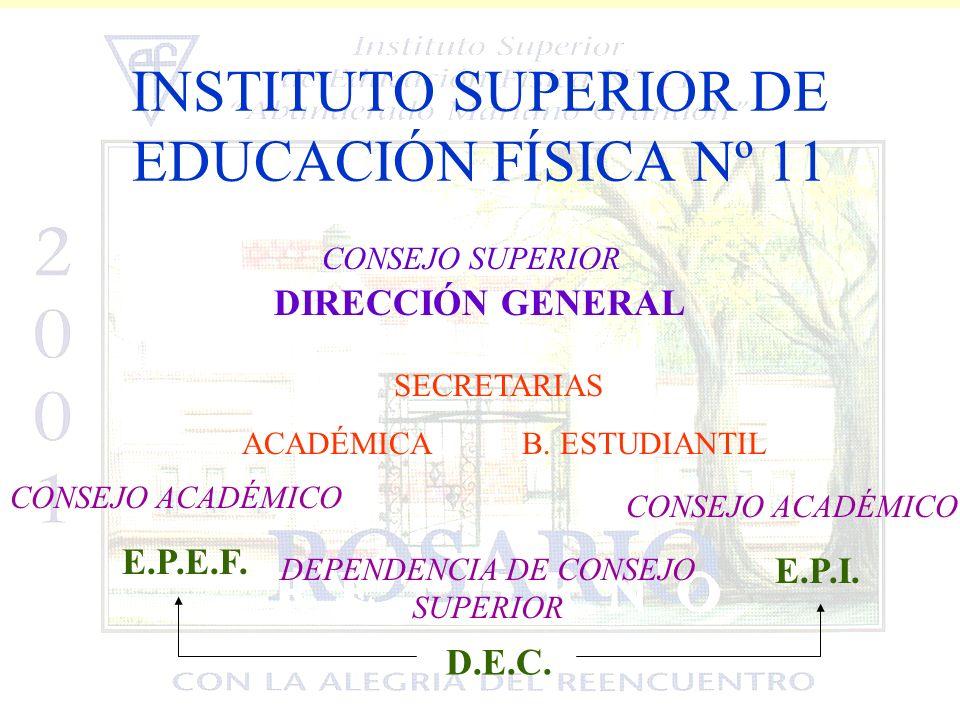 SANTA FE - ARGENTINA DEPARTAMENTO DE EXTENSIÓN A LA COMUNIDAD PRACTICA EDUCATIVA SOLIDARIA: EL PERFIL PROFESIONAL DE LA EDUCACIÓN FÍSICA COMPROMETIDO CON LA EDUCACIÓN SOLIDARIA DESDE SU FORMACIÓN INICIAL: LOS PLANES DE EXTENSIÓN A LA COMUNIDAD EN LA RESIDENCIA PEDAGÓGICA NO ESCOLAR