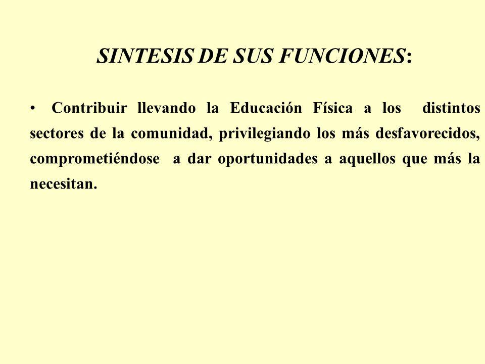 PLAN SEGUIR JUGANDO DOCENTE: Formador DEC INSTITUCIONES: CENTROS DE JUBILADOS.