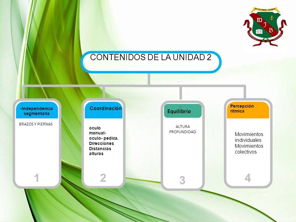 Independencia segmentaria 1 ALTURA PROFUNDIDAD 3 m 4 CONTENIDOS DE LA UNIDAD 2 oculo manual- oculo- pedica. Direcciones Distancias alturas 2 Coordinac