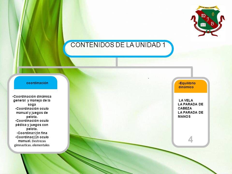 LA VELA LA PARADA DE CABEZA LA PARADA DE MANOS 4 CONTENIDOS DE LA UNIDAD 1 Coordinación dinámica general y manejo de la soga Coordinación oculo manual