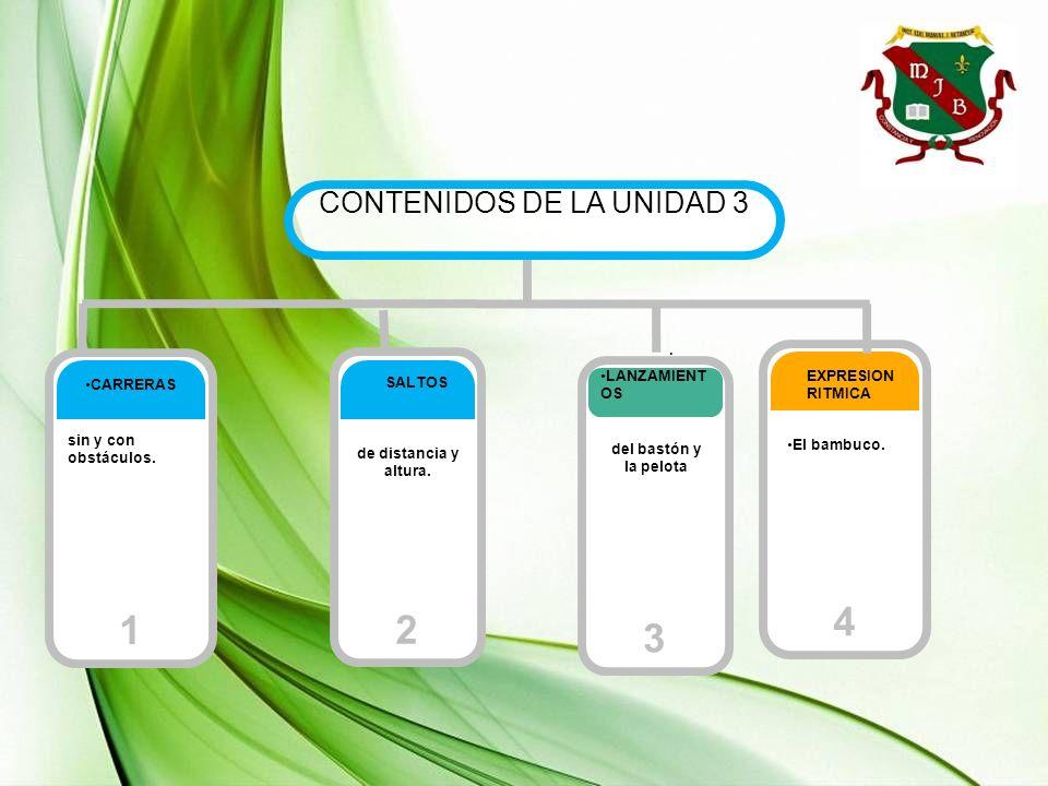 CARRERAS 1 del bastón y la pelota 3 El bambuco. 4 CONTENIDOS DE LA UNIDAD 3 de distancia y altura. 2 SALTOS. sin y con obstáculos. EXPRESION RITMICA L