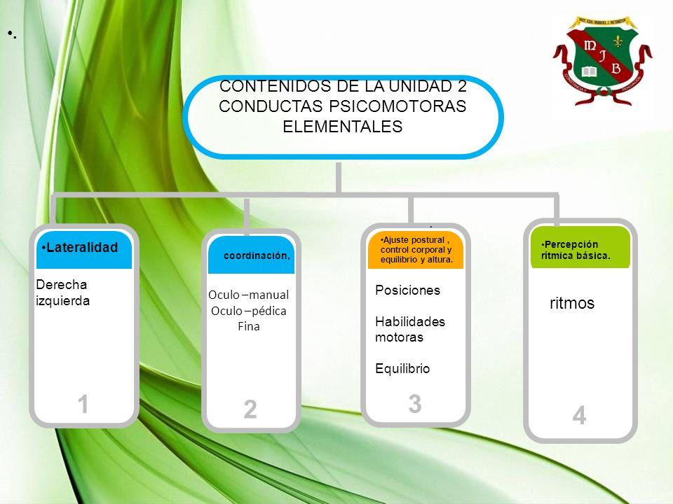 UNIDAD 2 Competencia 1 Pensamiento crítico reflexivo Competencia 2 Nivel de la competencia 3 Nivel de la competencia 5 Nivel de la competencia 2 Coordina sus movimientos de acuerdo con diferentes ritmos y posiciones.