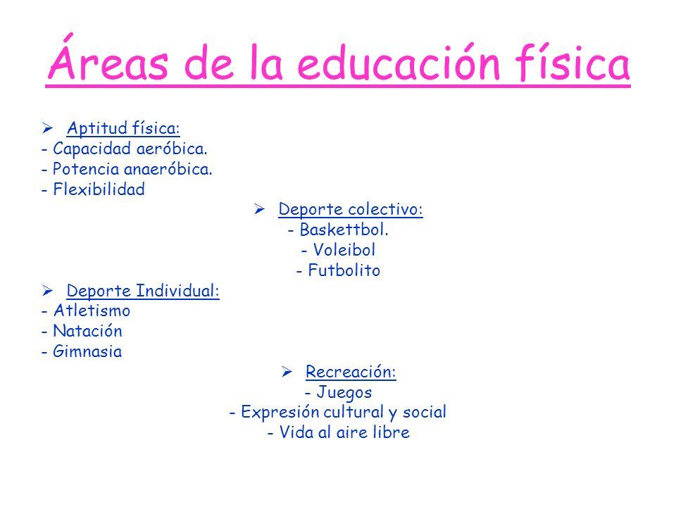 Áreas de la educación física Aptitud física: - Capacidad aeróbica.