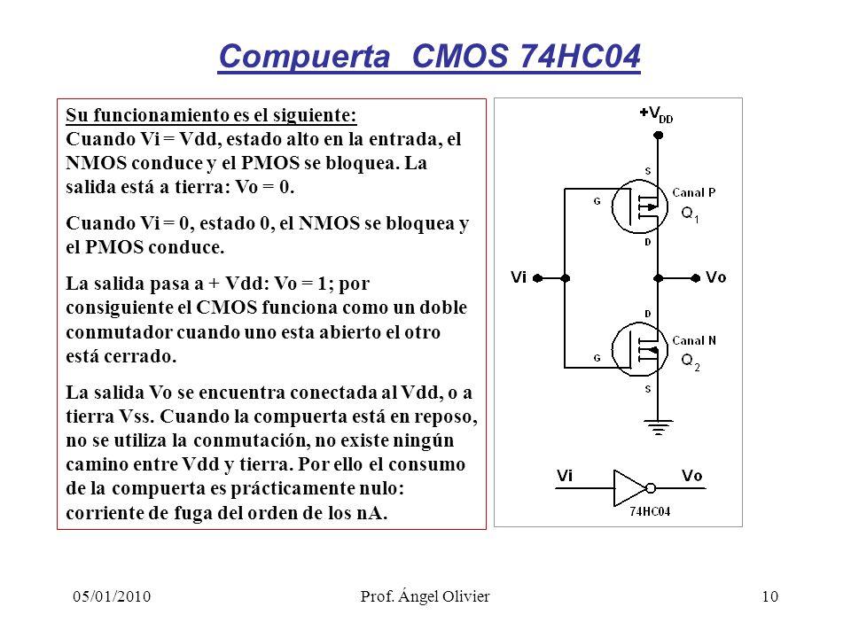 10 Compuerta CMOS 74HC04 Su funcionamiento es el siguiente: Cuando Vi = Vdd, estado alto en la entrada, el NMOS conduce y el PMOS se bloquea. La salid