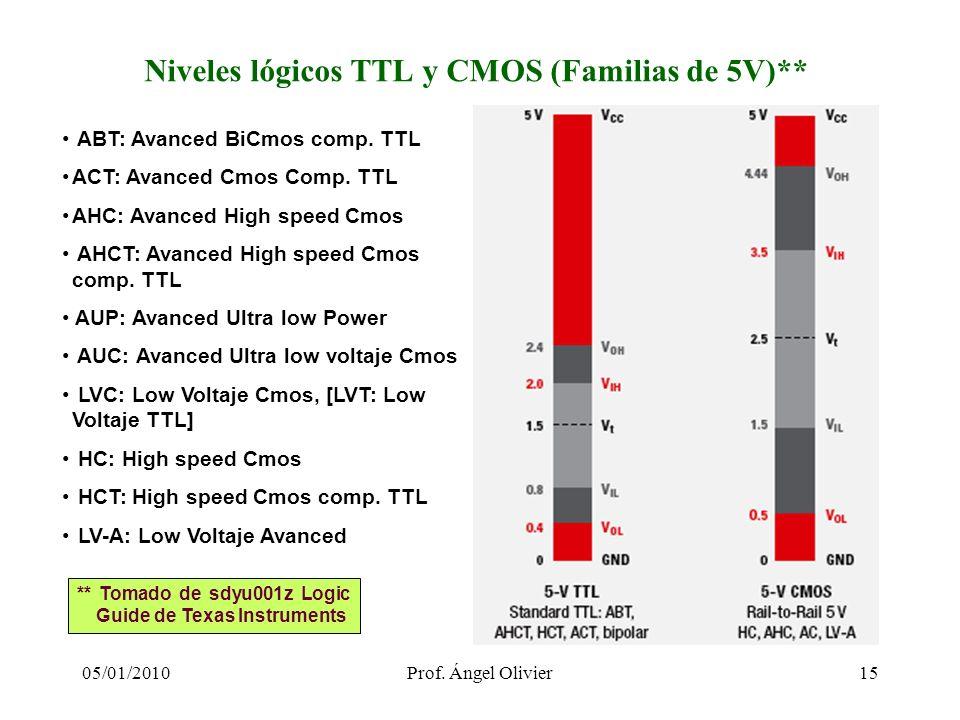 Niveles lógicos TTL y CMOS (Familias de 5V)** 15 ABT: Avanced BiCmos comp. TTL ACT: Avanced Cmos Comp. TTL AHC: Avanced High speed Cmos AHCT: Avanced