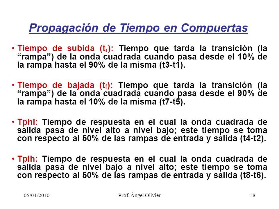 18 Propagación de Tiempo en Compuertas Tiempo de subida (t r ): Tiempo que tarda la transición (la rampa) de la onda cuadrada cuando pasa desde el 10%