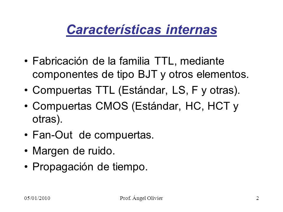 2 Características internas Fabricación de la familia TTL, mediante componentes de tipo BJT y otros elementos. Compuertas TTL (Estándar, LS, F y otras)