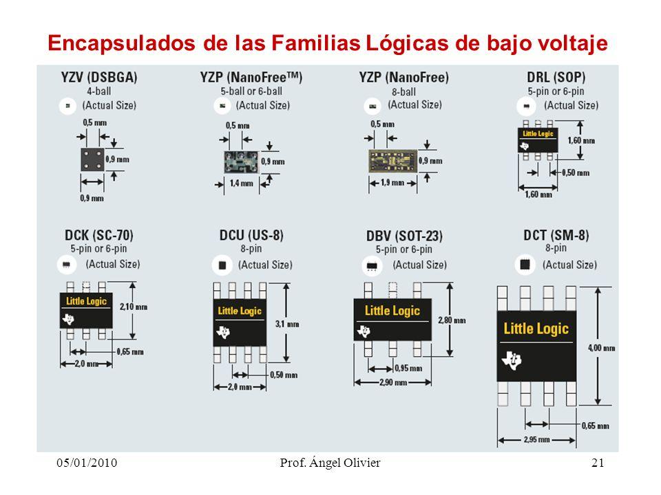 21 Encapsulados de las Familias Lógicas de bajo voltaje 05/01/2010Prof. Ángel Olivier
