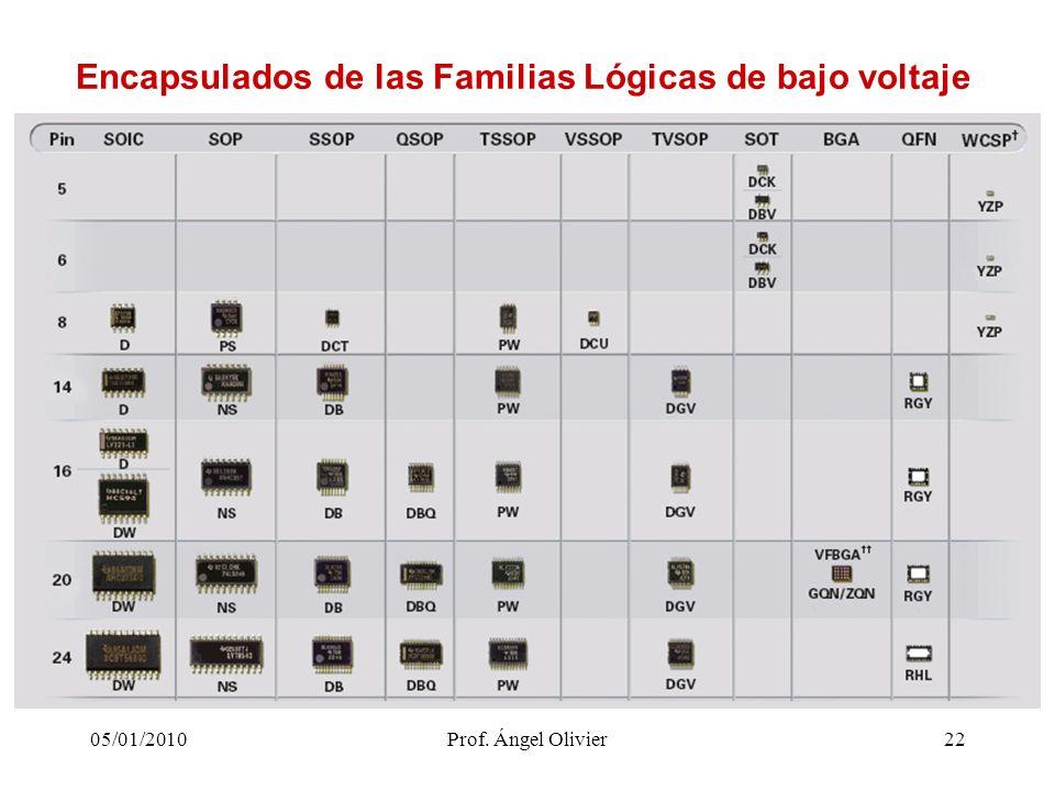 22 Encapsulados de las Familias Lógicas de bajo voltaje 05/01/2010Prof. Ángel Olivier