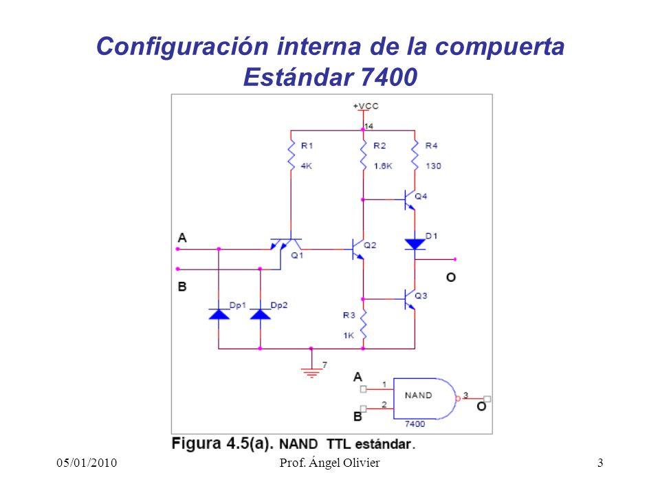3 Configuración interna de la compuerta Estándar 7400 05/01/2010Prof. Ángel Olivier
