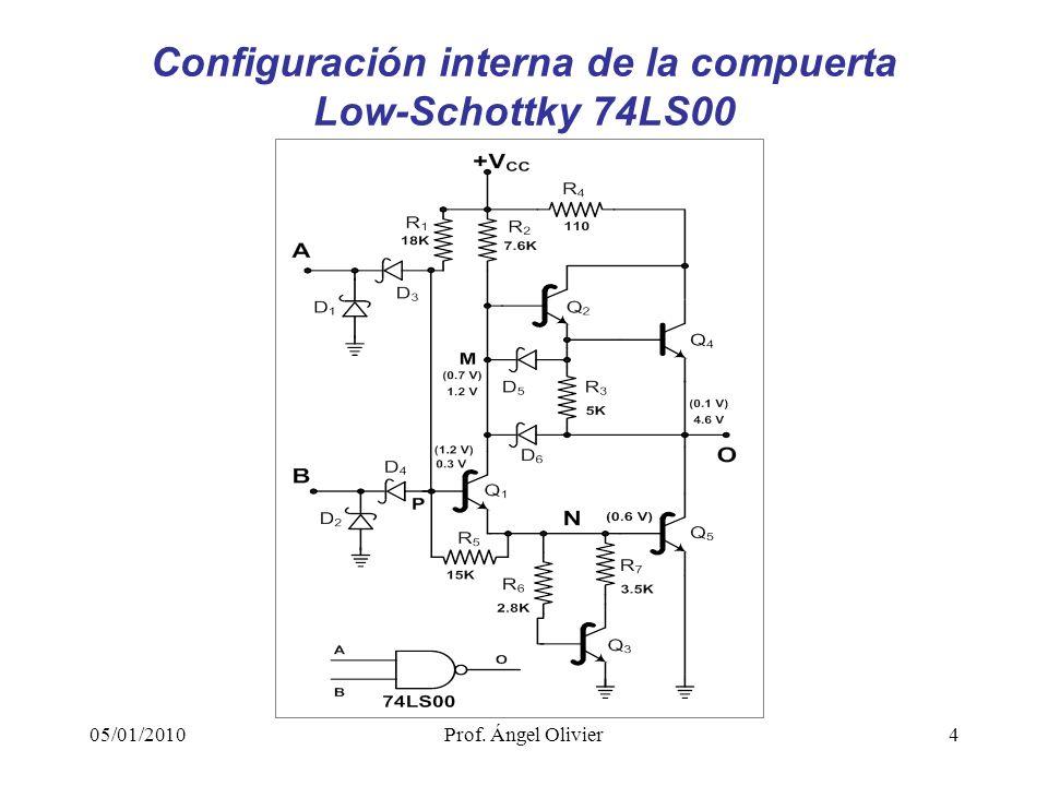 4 Configuración interna de la compuerta Low-Schottky 74LS00 05/01/2010Prof. Ángel Olivier