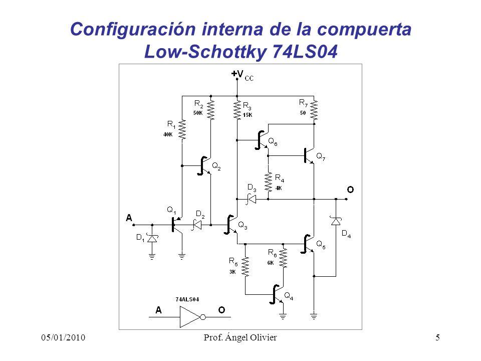 5 Configuración interna de la compuerta Low-Schottky 74LS04 05/01/2010Prof. Ángel Olivier