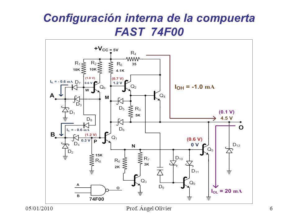 7 Configuración interna de las compuertas Estándar 7402 y 7408 05/01/2010Prof. Ángel Olivier